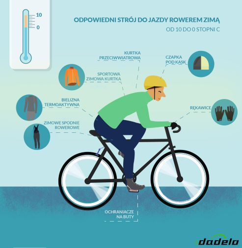 co zrobić, aby móc jeździć rowerem zimą